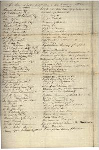 Letter from British authors to the Senate regarding copyright laws, and protection for international works, February 2, 1837. (Records of the U.S. Senate, National Archives)